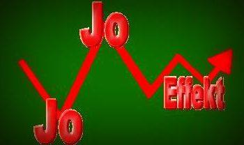 Permalink auf:Jojo-Effekt